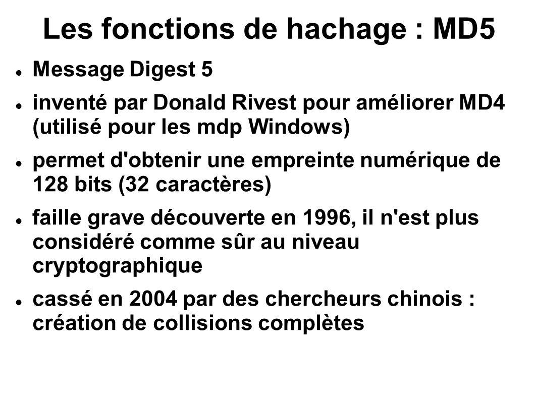 Les fonctions de hachage : MD5