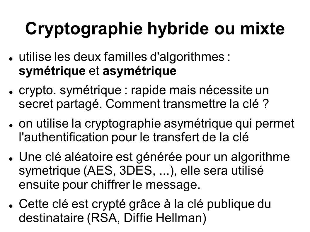 Cryptographie hybride ou mixte