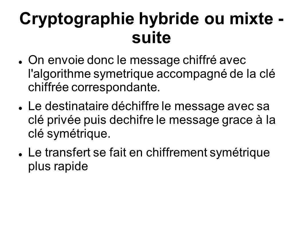 Cryptographie hybride ou mixte - suite