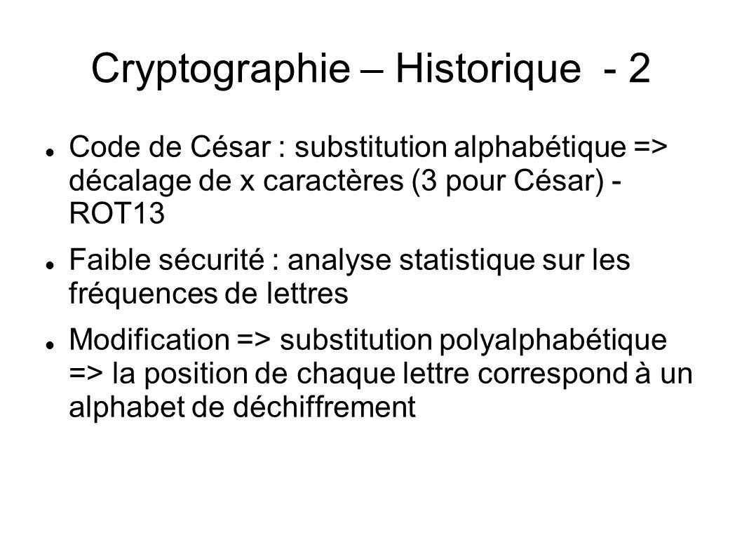 Cryptographie – Historique - 2