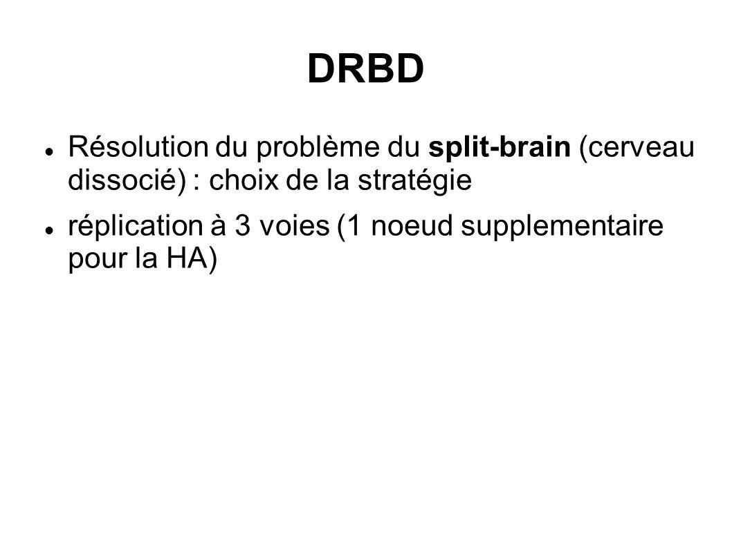DRBD Résolution du problème du split-brain (cerveau dissocié) : choix de la stratégie.