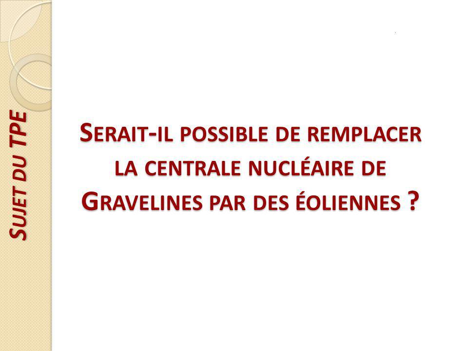 Serait-il possible de remplacer la centrale nucléaire de Gravelines par des éoliennes
