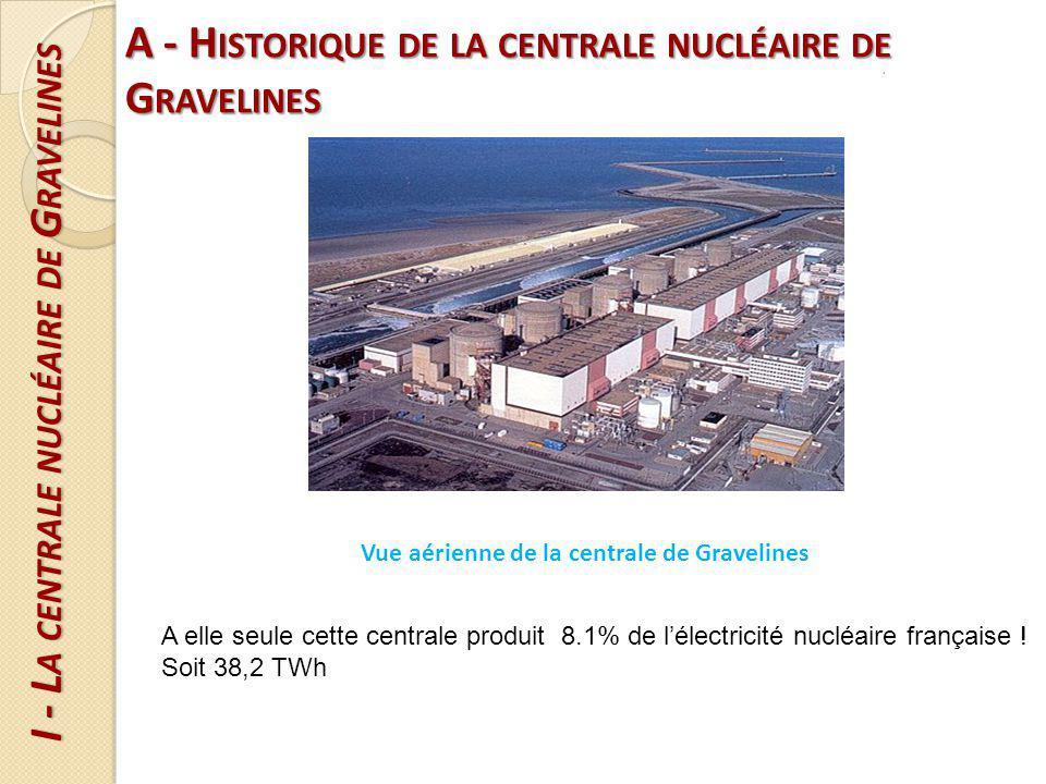 I - La centrale nucléaire de Gravelines