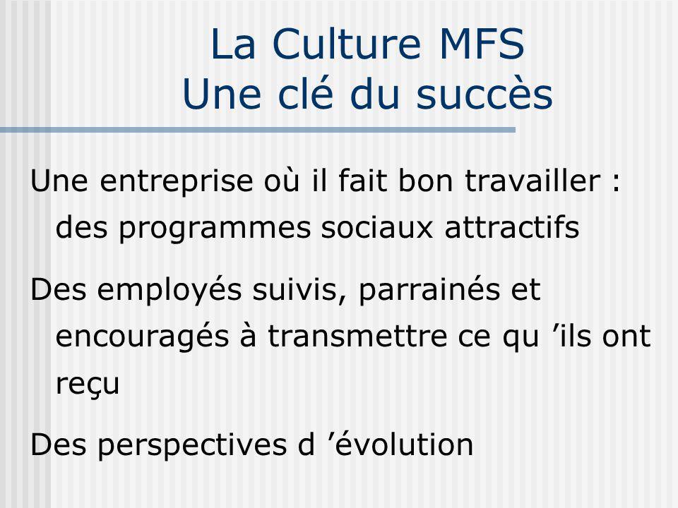 La Culture MFS Une clé du succès