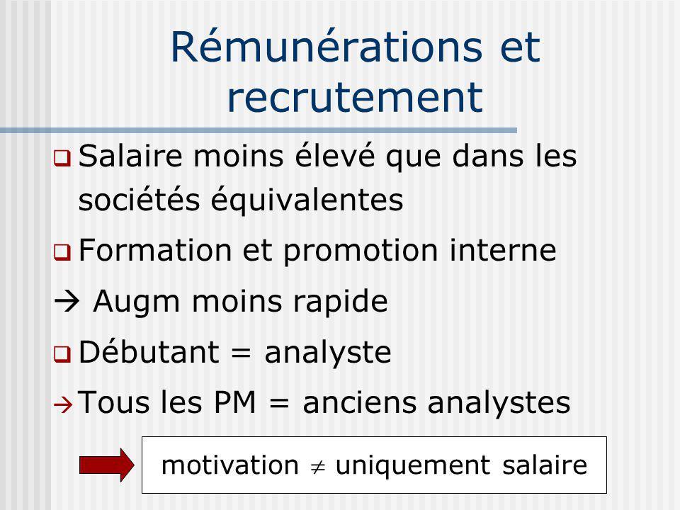 Rémunérations et recrutement