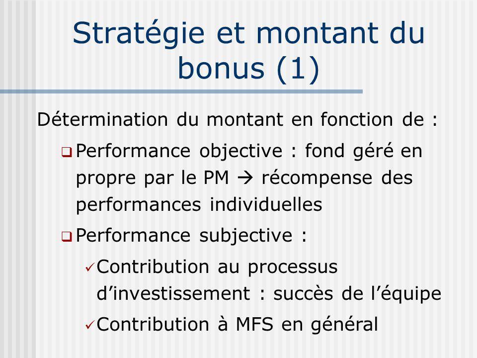 Stratégie et montant du bonus (1)