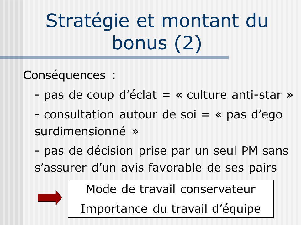 Stratégie et montant du bonus (2)