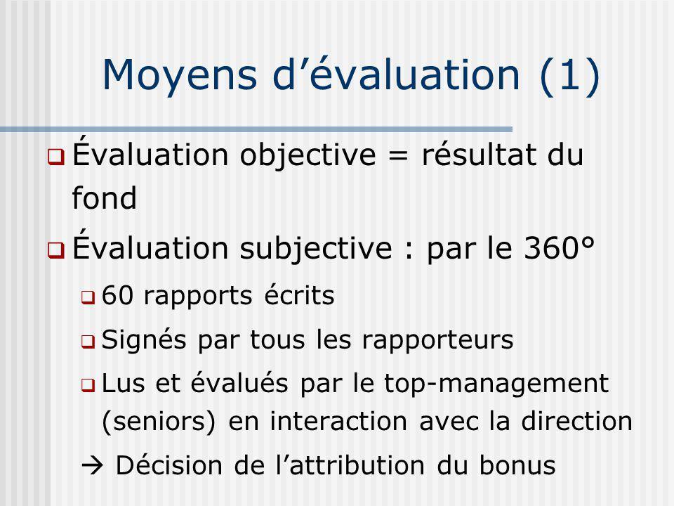 Moyens d'évaluation (1)