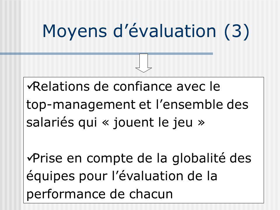 Moyens d'évaluation (3)