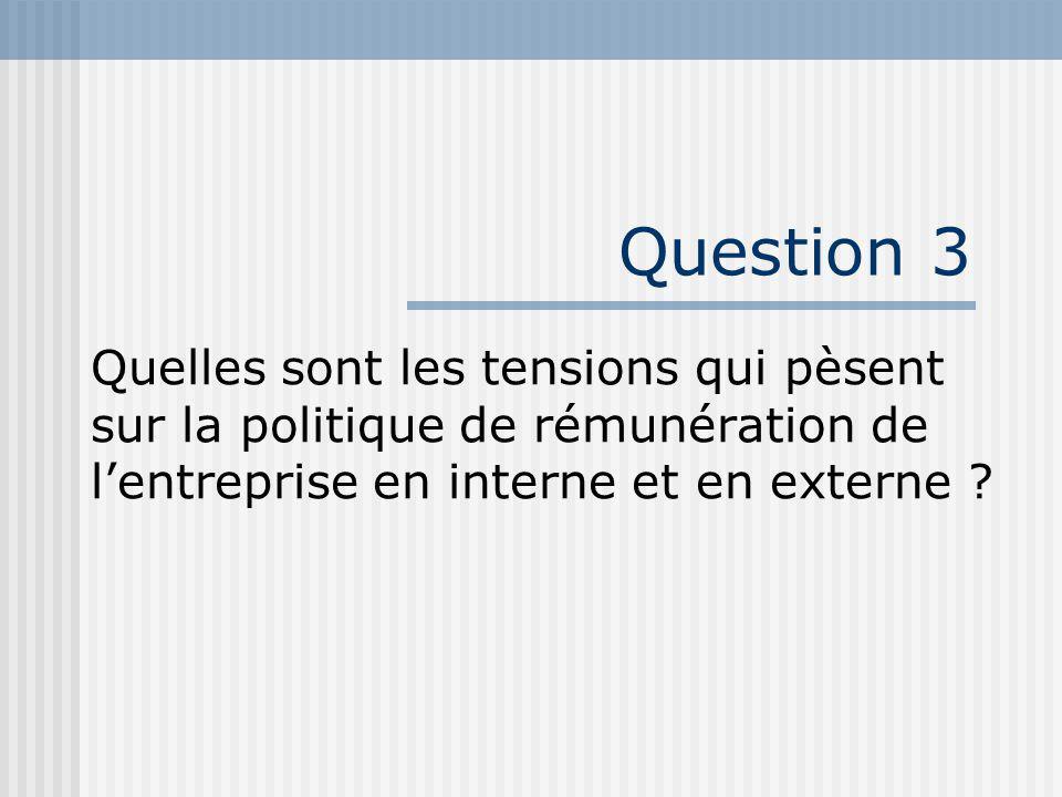 Question 3 Quelles sont les tensions qui pèsent sur la politique de rémunération de l'entreprise en interne et en externe