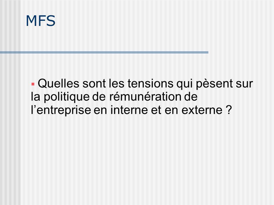 MFS Quelles sont les tensions qui pèsent sur la politique de rémunération de l'entreprise en interne et en externe