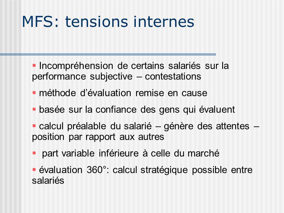 MFS: tensions internes