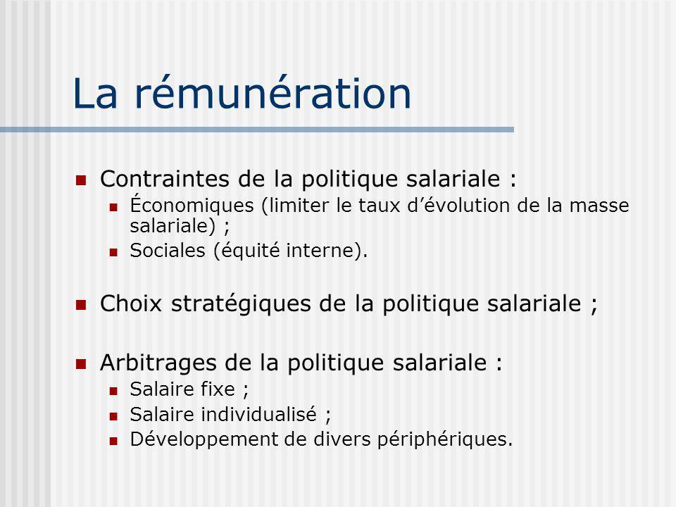 La rémunération Contraintes de la politique salariale :