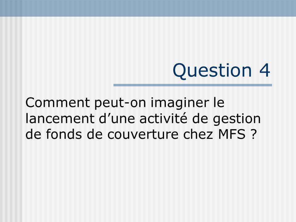 Question 4 Comment peut-on imaginer le lancement d'une activité de gestion de fonds de couverture chez MFS