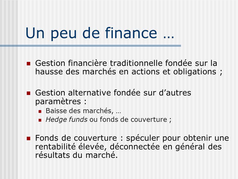 Un peu de finance … Gestion financière traditionnelle fondée sur la hausse des marchés en actions et obligations ;