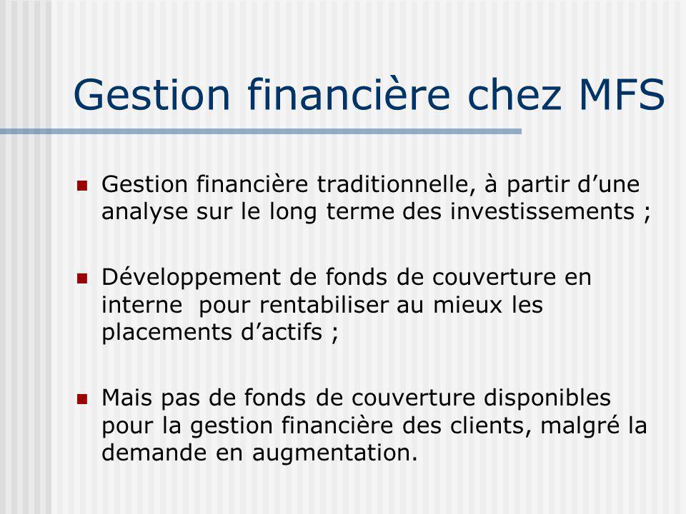 Gestion financière chez MFS