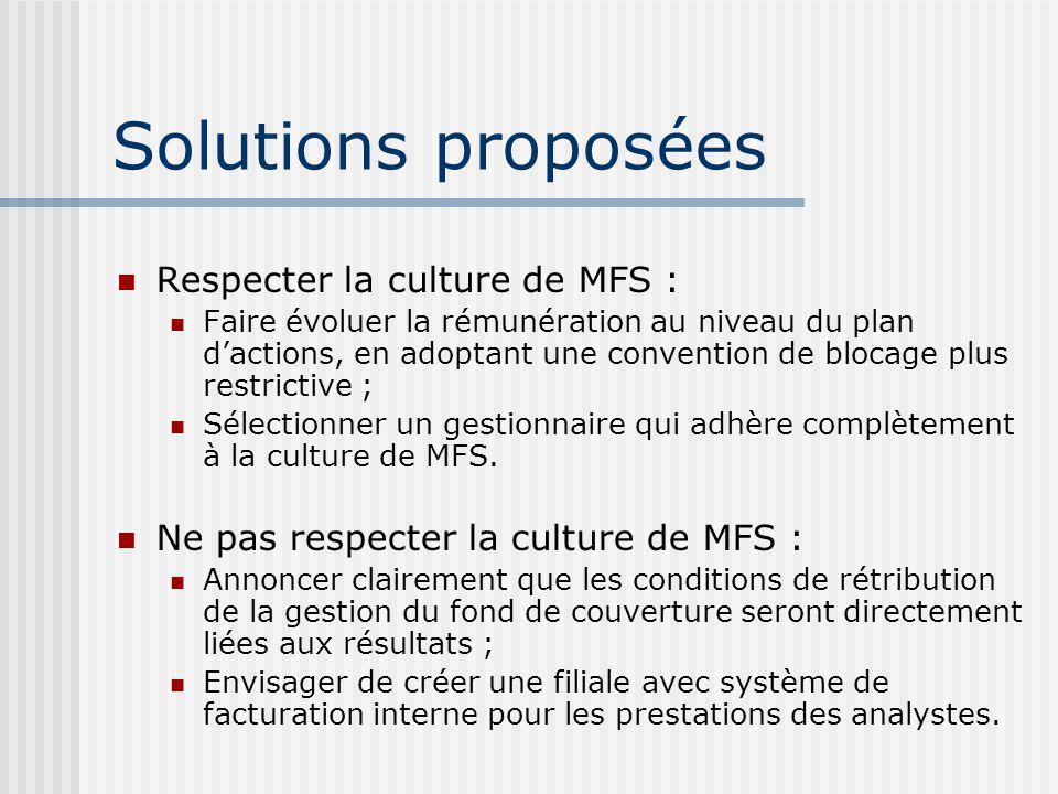 Solutions proposées Respecter la culture de MFS :