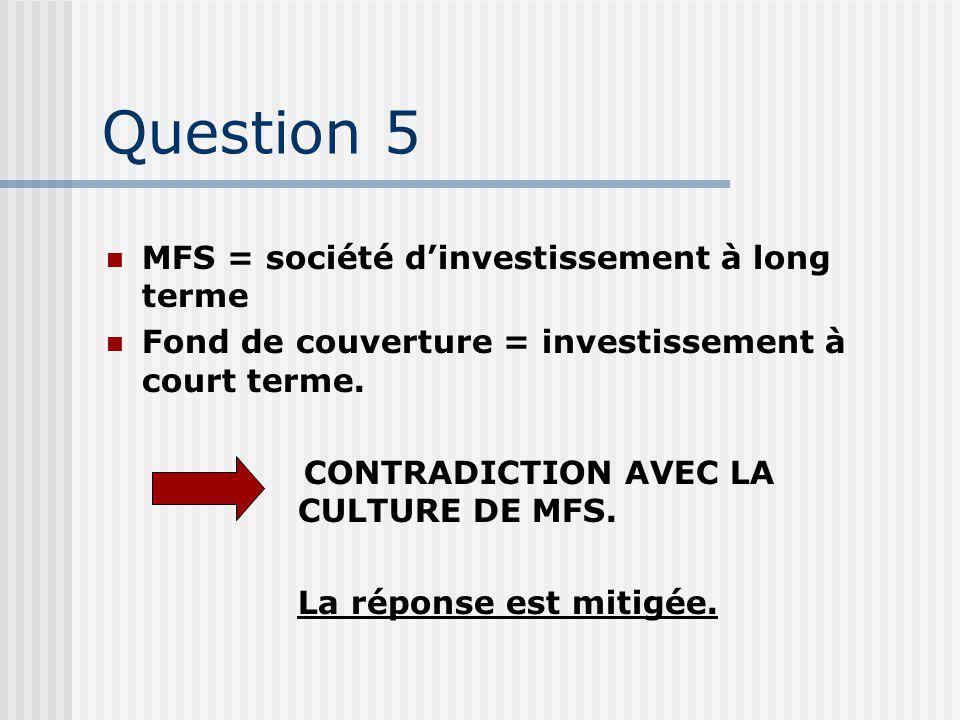 Question 5 MFS = société d'investissement à long terme
