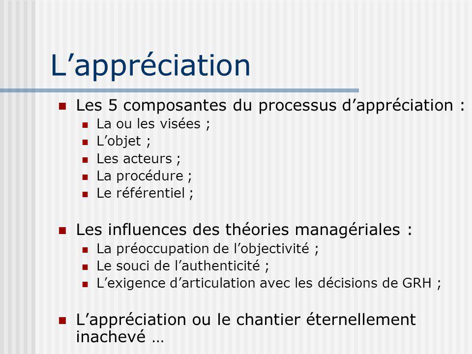 L'appréciation Les 5 composantes du processus d'appréciation :