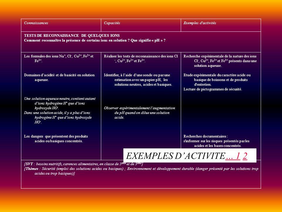 EXEMPLES D'ACTIVITE… 1 2 Connaissances Capacités Exemples d activités