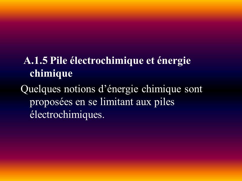 A.1.5 Pile électrochimique et énergie chimique