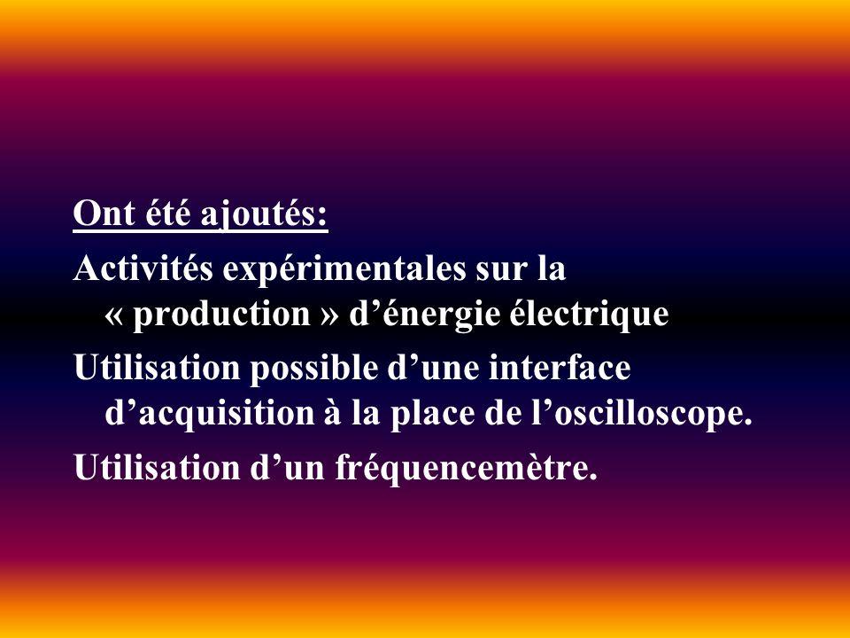 Ont été ajoutés: Activités expérimentales sur la « production » d'énergie électrique.