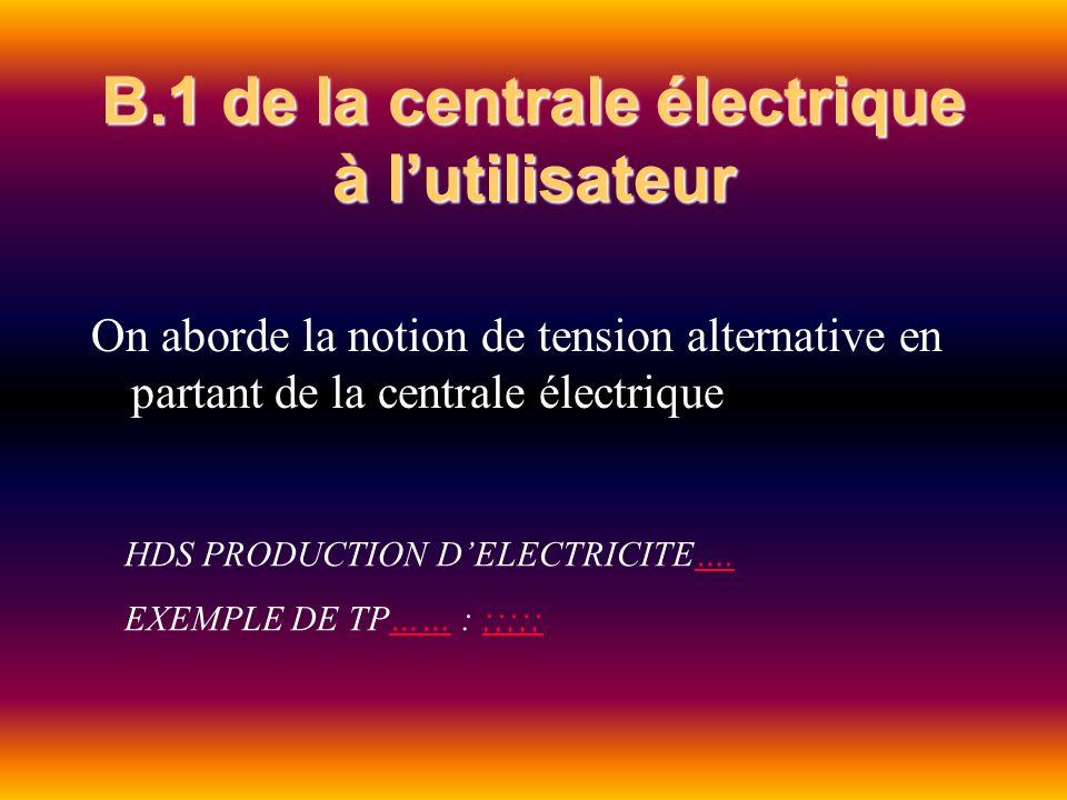 B.1 de la centrale électrique à l'utilisateur
