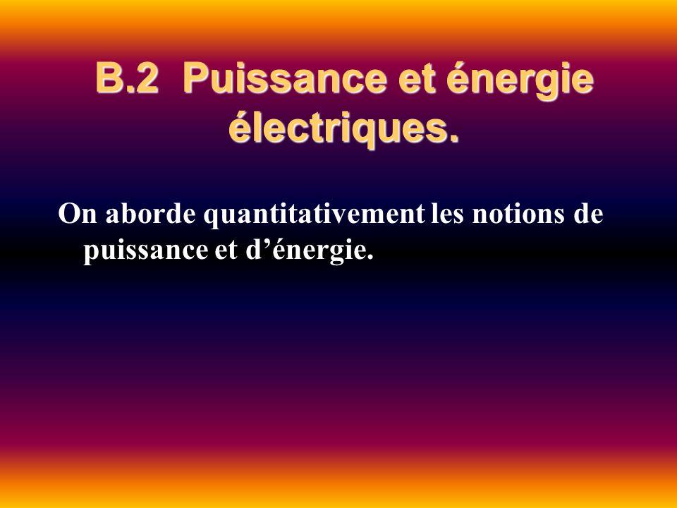 B.2 Puissance et énergie électriques.
