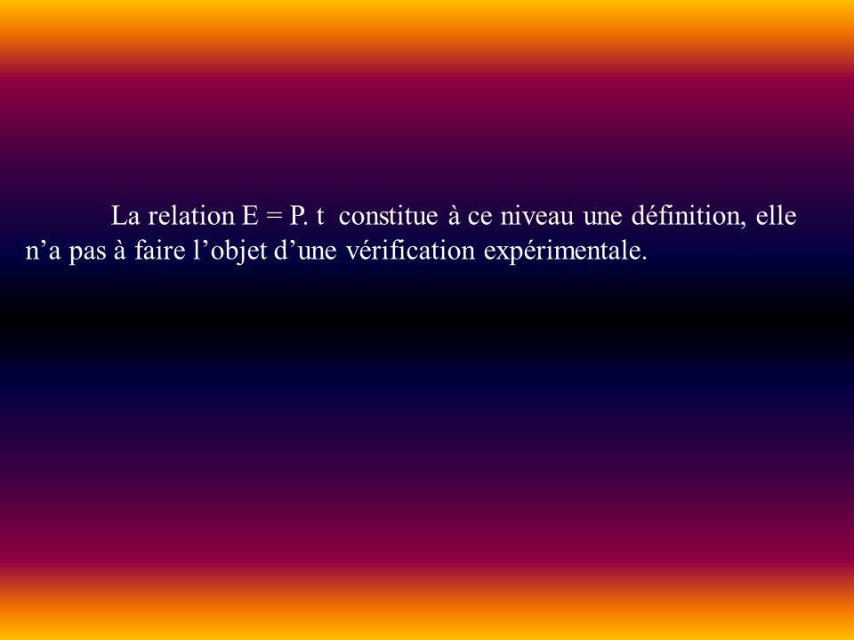 La relation E = P.