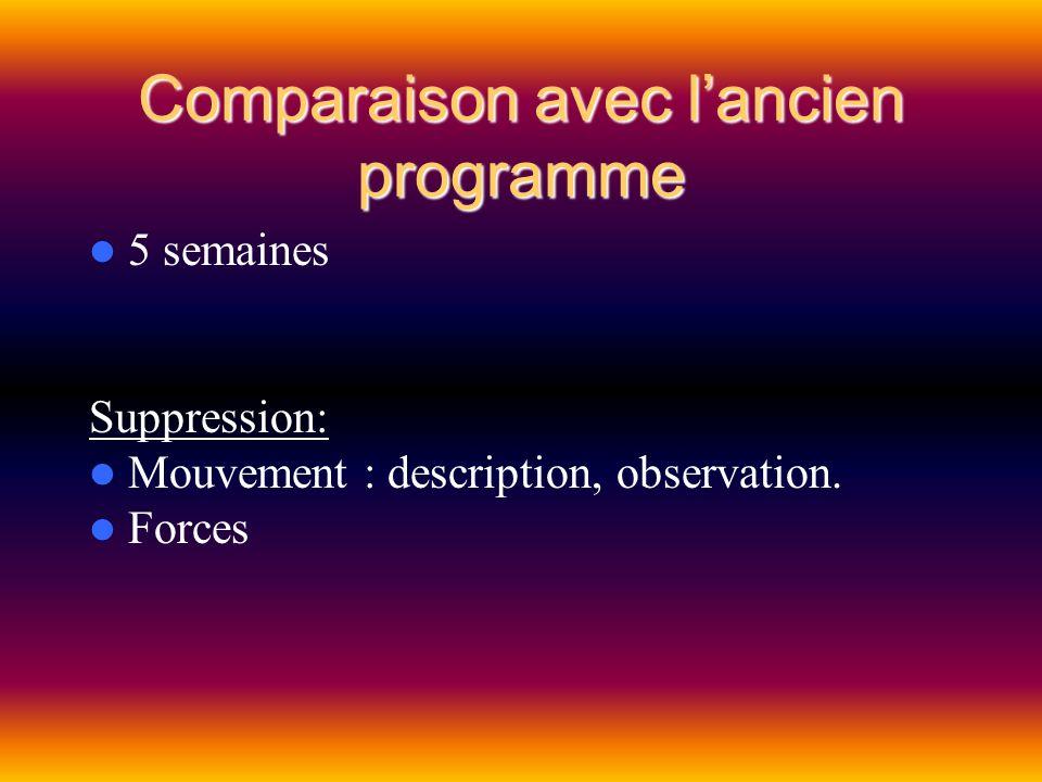 Comparaison avec l'ancien programme