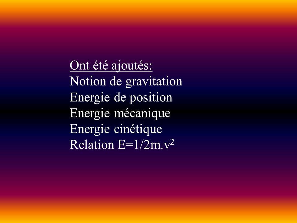 Ont été ajoutés: Notion de gravitation. Energie de position. Energie mécanique. Energie cinétique.