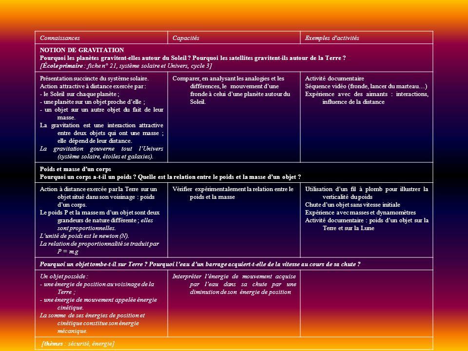 Connaissances Capacités. Exemples d activités. NOTION DE GRAVITATION.