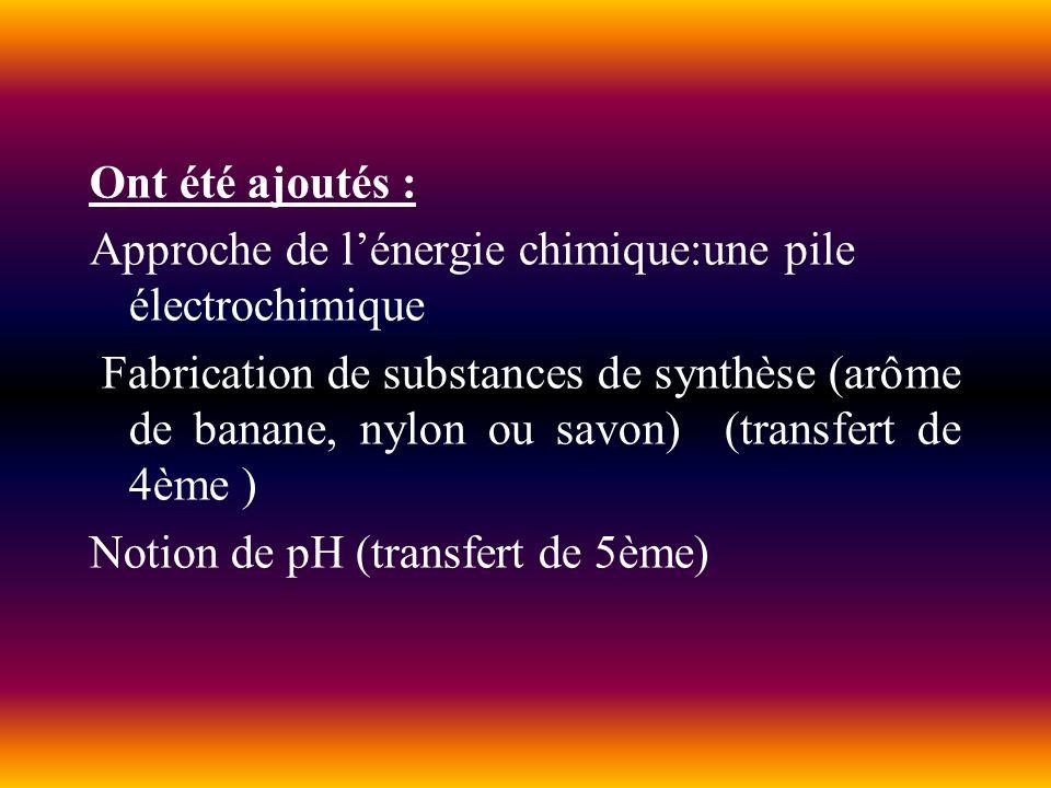 Ont été ajoutés : Approche de l'énergie chimique:une pile électrochimique.