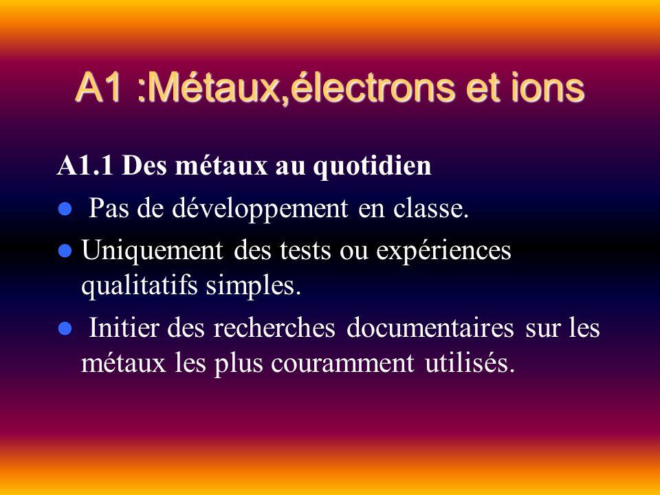 A1 :Métaux,électrons et ions