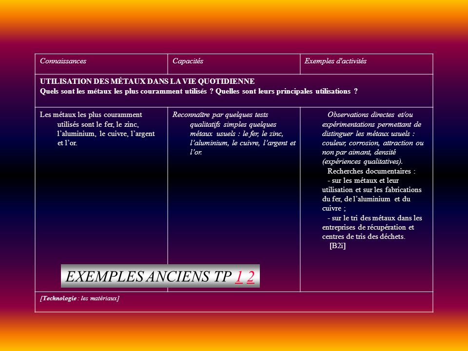 EXEMPLES ANCIENS TP 1 2 Connaissances Capacités Exemples d activités