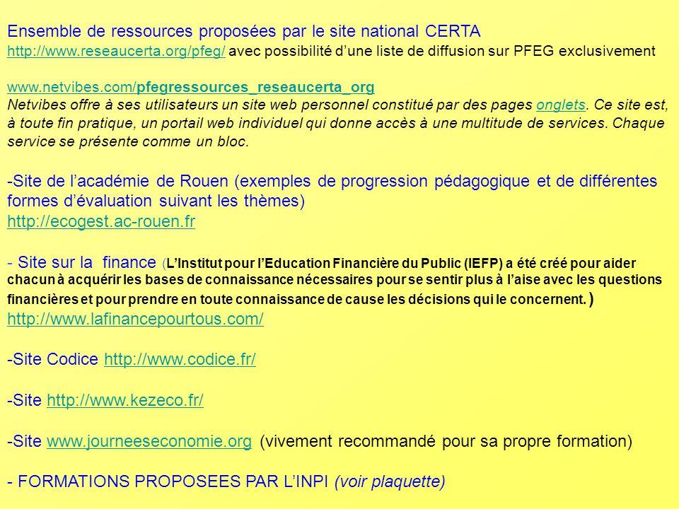 Ensemble de ressources proposées par le site national CERTA