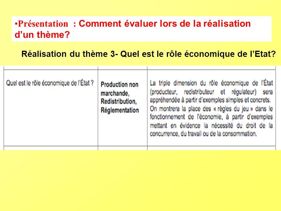Présentation : Comment évaluer lors de la réalisation d'un thème