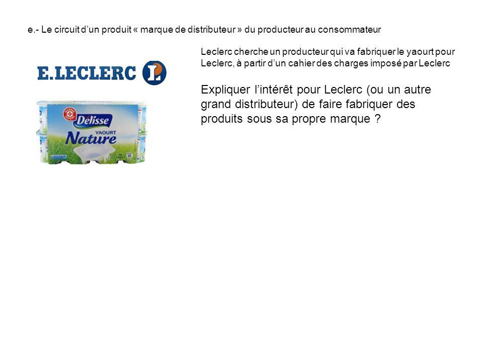 e.- Le circuit d'un produit « marque de distributeur » du producteur au consommateur