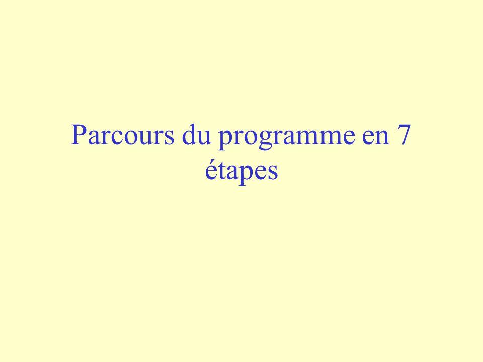 Parcours du programme en 7 étapes