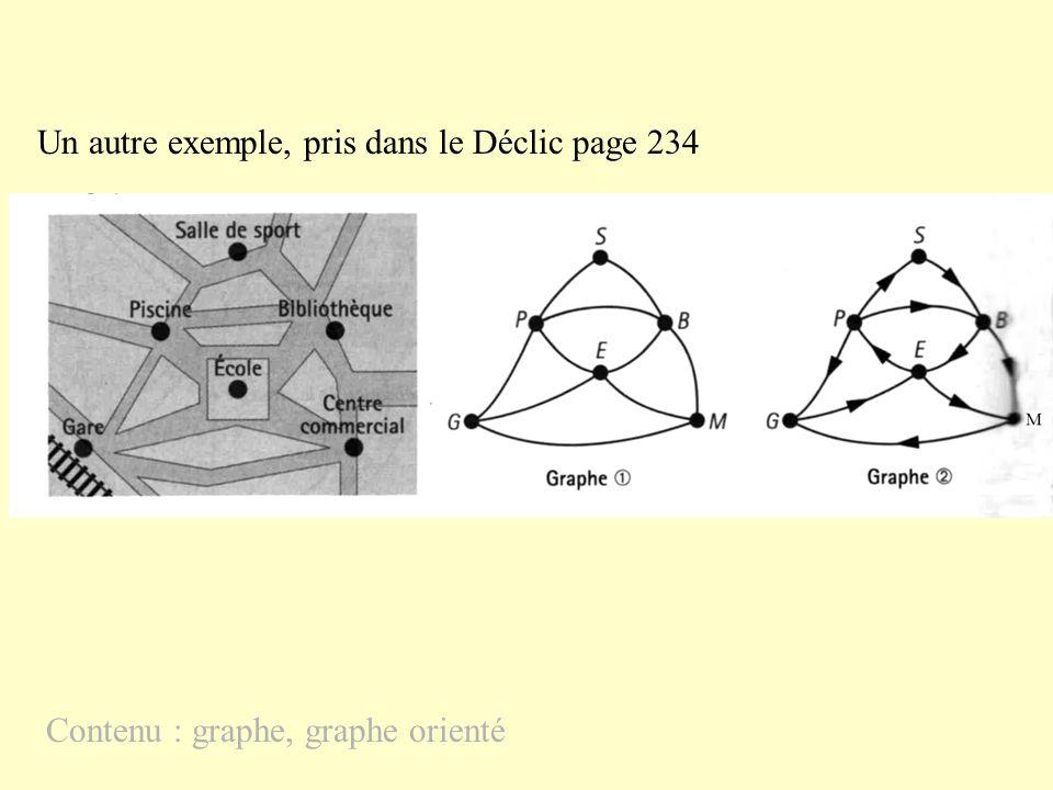 Un autre exemple, pris dans le Déclic page 234