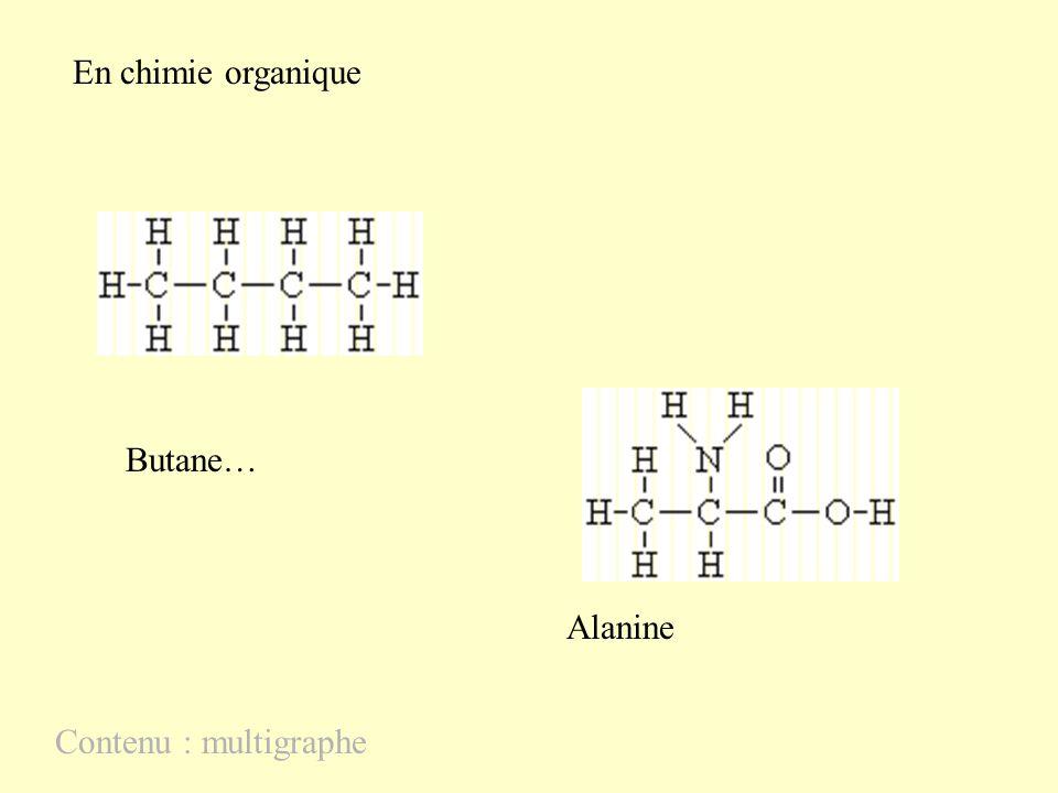 En chimie organique Butane… Alanine Contenu : multigraphe