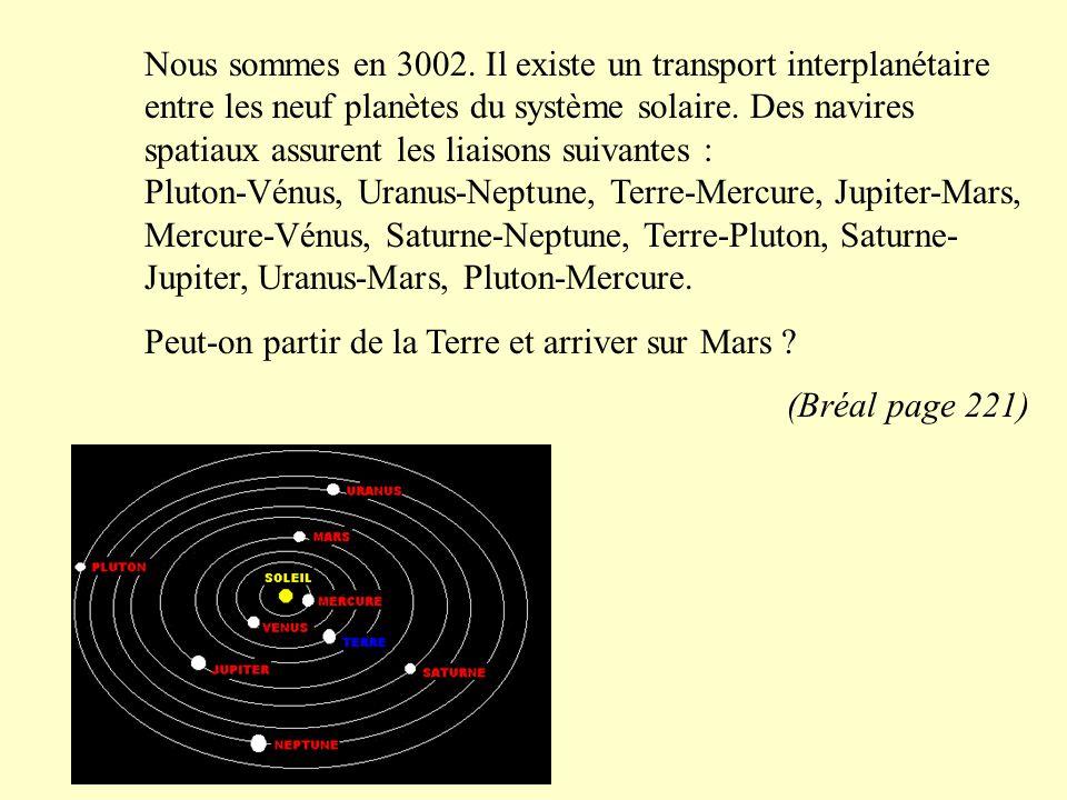 Nous sommes en 3002. Il existe un transport interplanétaire entre les neuf planètes du système solaire. Des navires spatiaux assurent les liaisons suivantes : Pluton-Vénus, Uranus-Neptune, Terre-Mercure, Jupiter-Mars, Mercure-Vénus, Saturne-Neptune, Terre-Pluton, Saturne-Jupiter, Uranus-Mars, Pluton-Mercure.