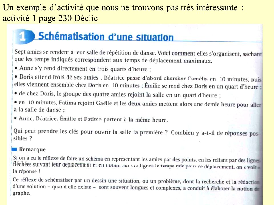 Un exemple d'activité que nous ne trouvons pas très intéressante : activité 1 page 230 Déclic
