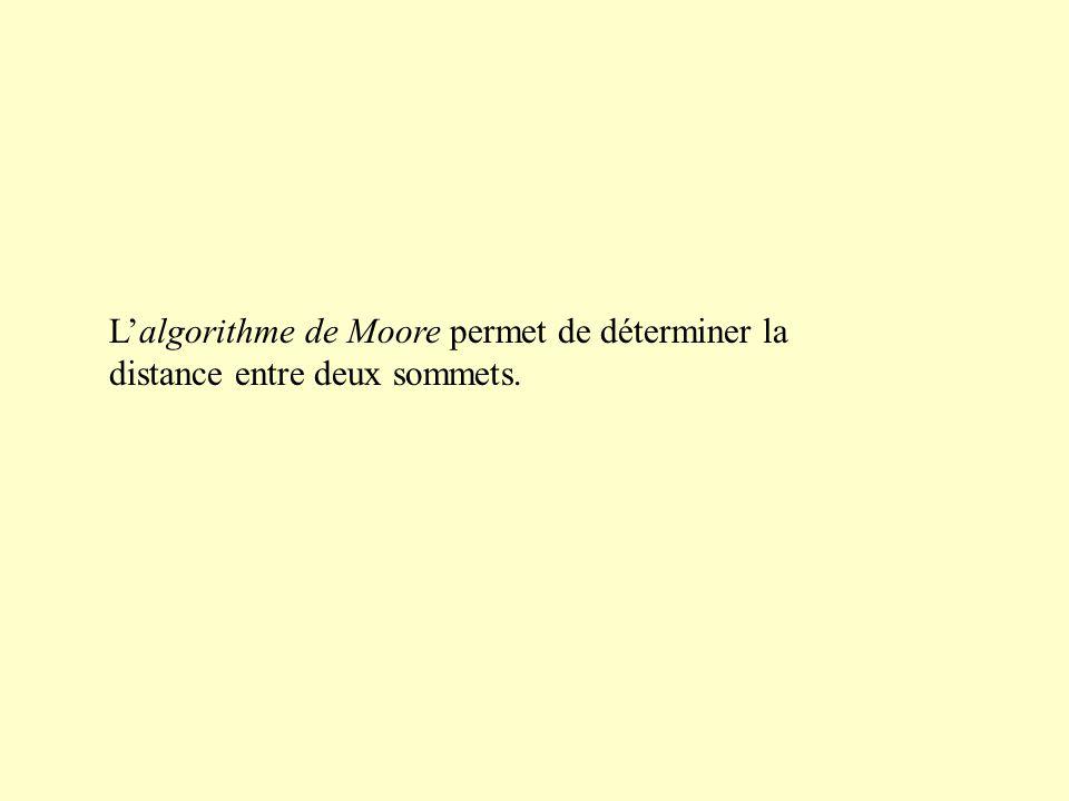 L'algorithme de Moore permet de déterminer la distance entre deux sommets.