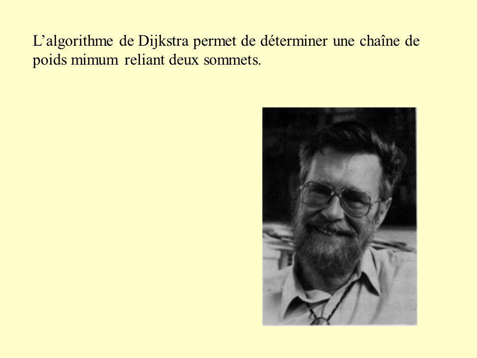 L'algorithme de Dijkstra permet de déterminer une chaîne de poids mimum reliant deux sommets.