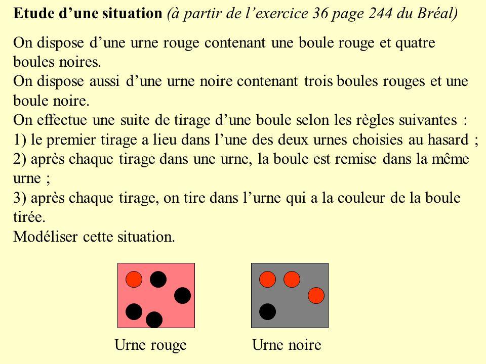 Etude d'une situation (à partir de l'exercice 36 page 244 du Bréal)