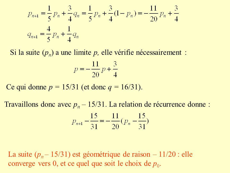 Si la suite (pn) a une limite p, elle vérifie nécessairement :