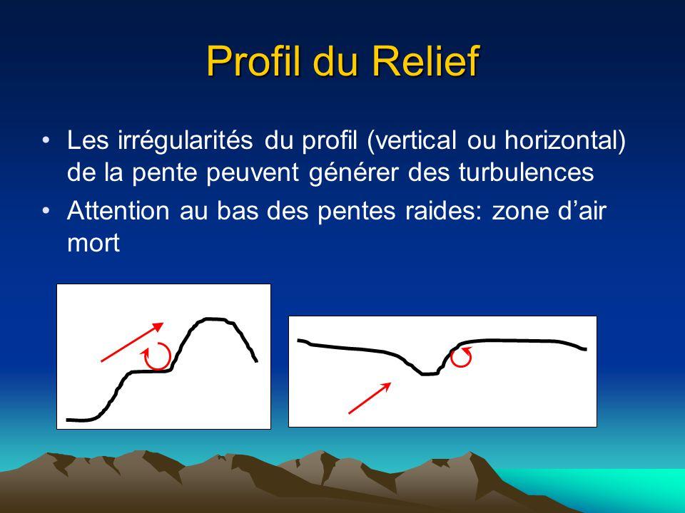 Profil du Relief Les irrégularités du profil (vertical ou horizontal) de la pente peuvent générer des turbulences.