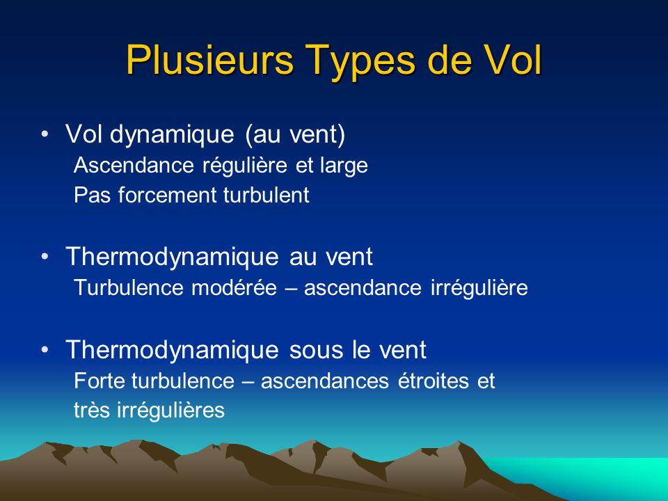Plusieurs Types de Vol Vol dynamique (au vent) Thermodynamique au vent