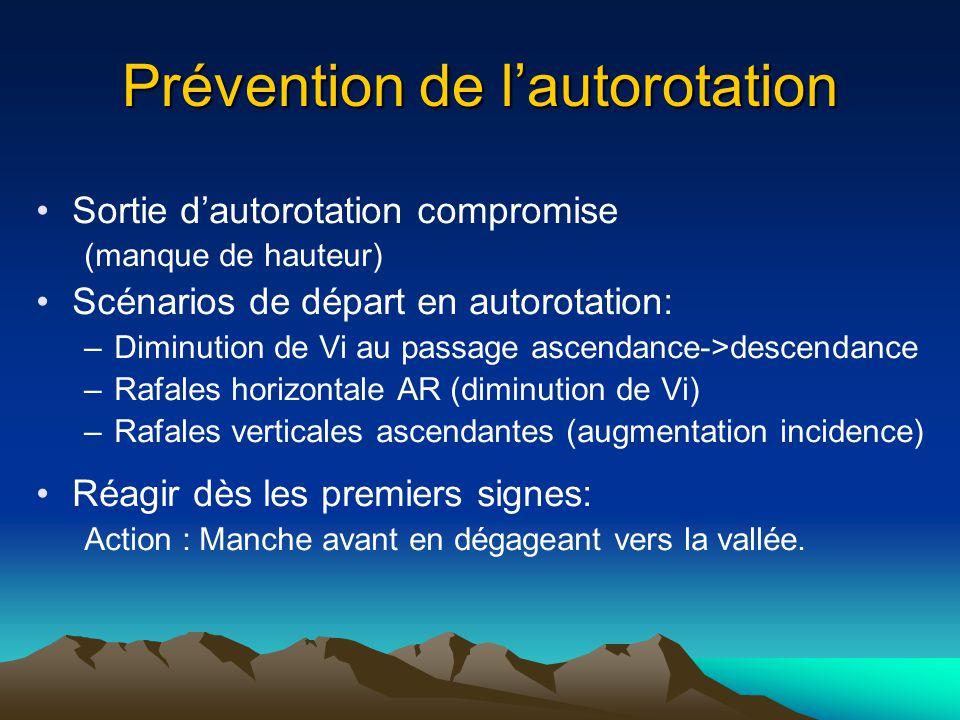 Prévention de l'autorotation